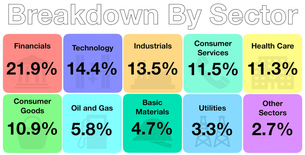 January 2019 - Passive Investments - Sector Data