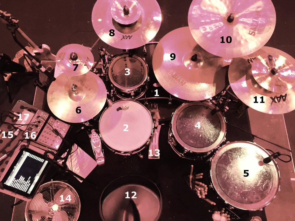 Drum Kit Specification.jpg