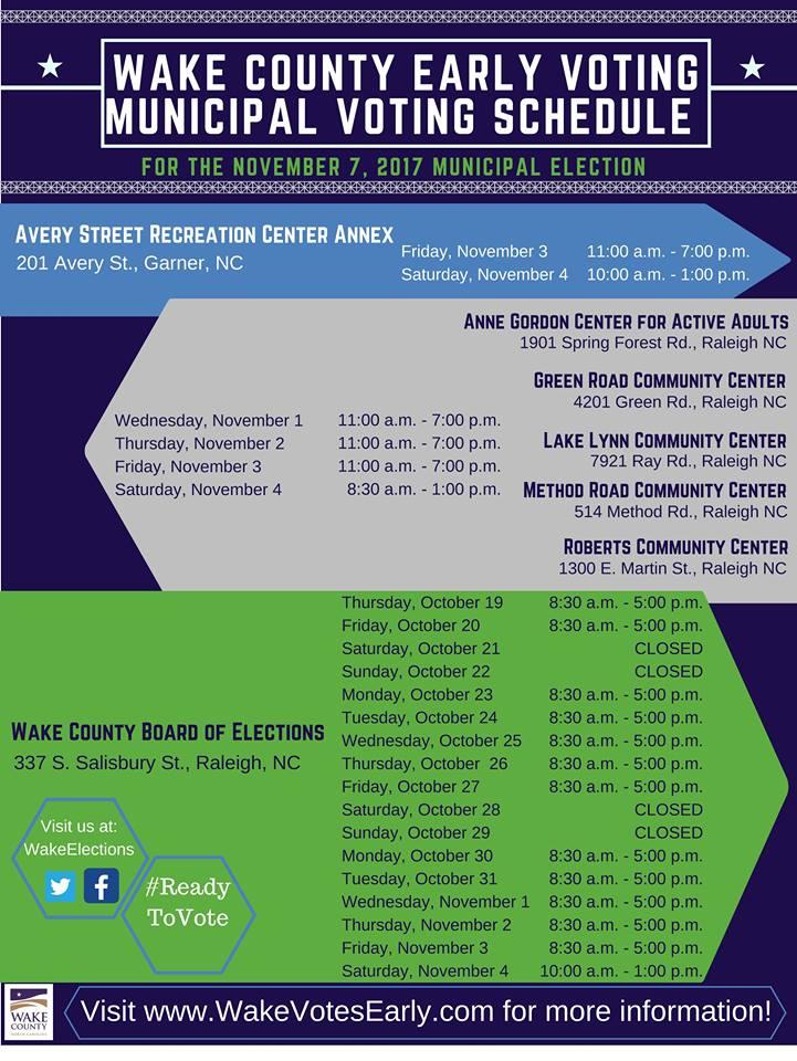 wake runoff early voting.jpg