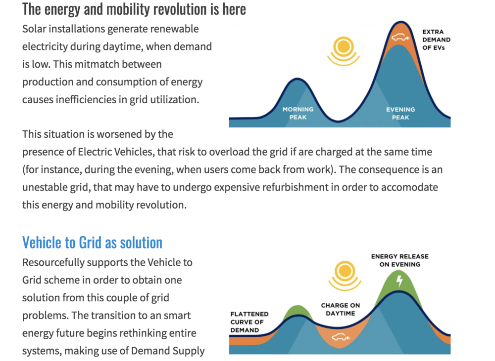 What is the role of mobility in the energy transition?