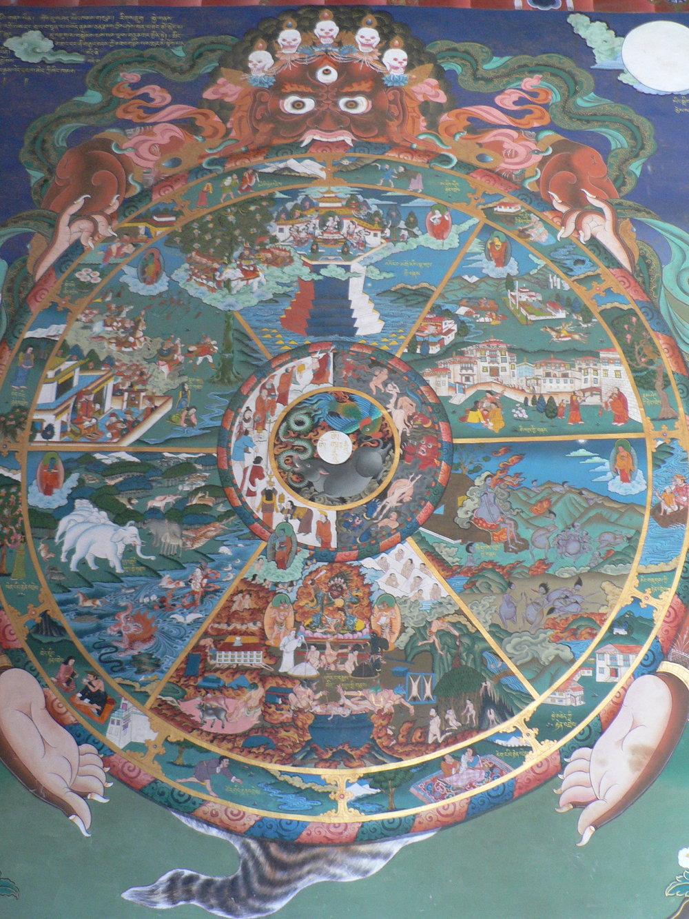 Roue du Samsara, roue des réincarnations, roue de la vie