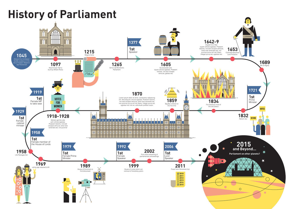 HOP_parliamenthistory.jpg