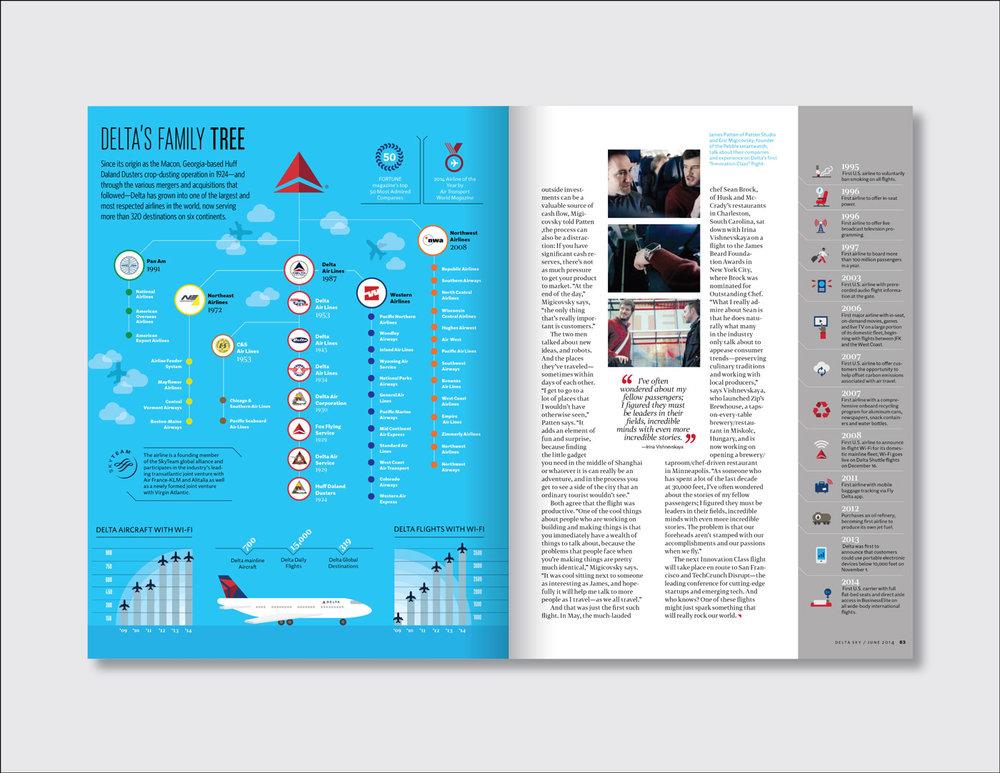 Delta_Mag_Spread01.jpg