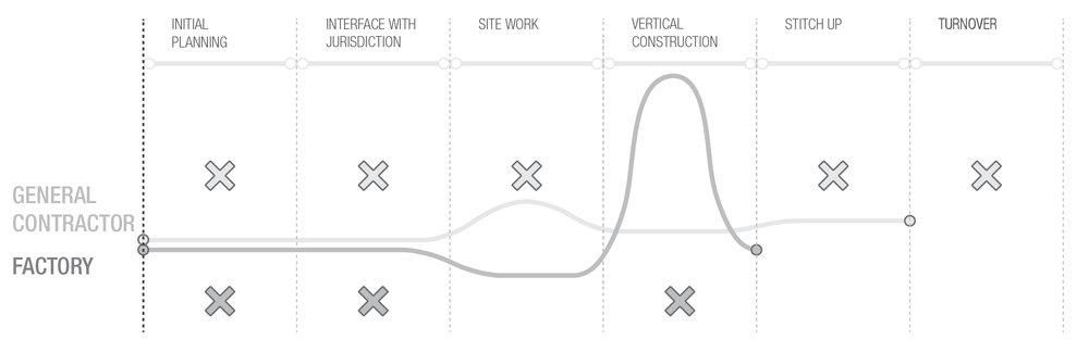 FactoryGC_Comparison_Diagram.jpg