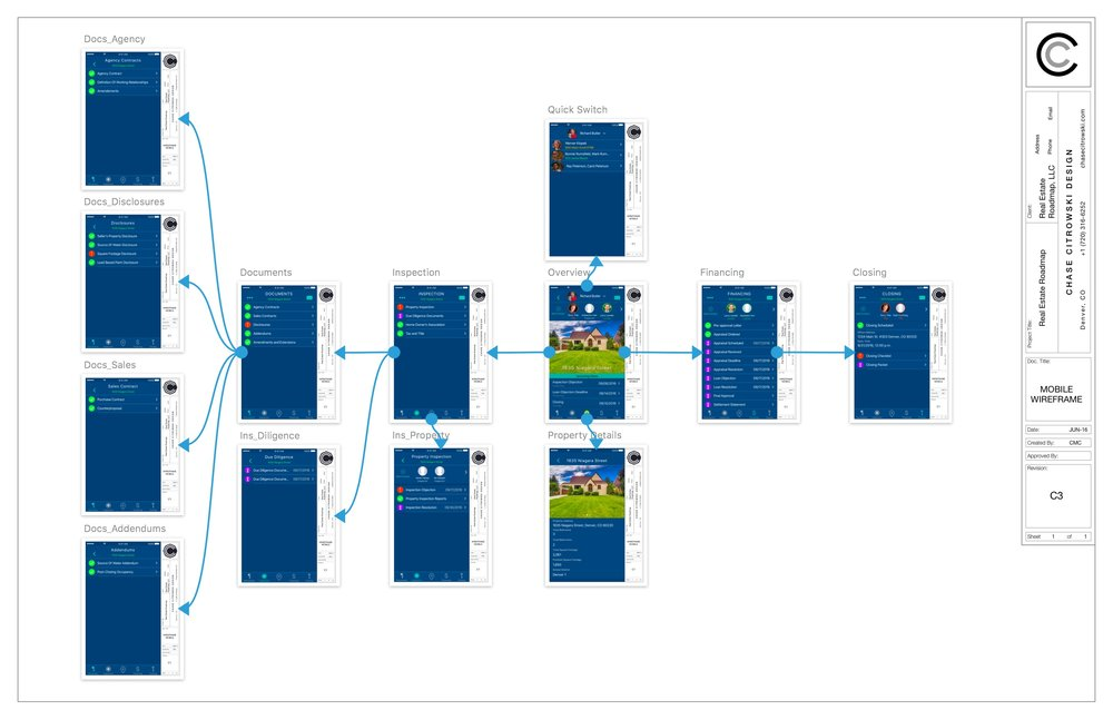 Mobile High Fidelity Mockups & Wireframes