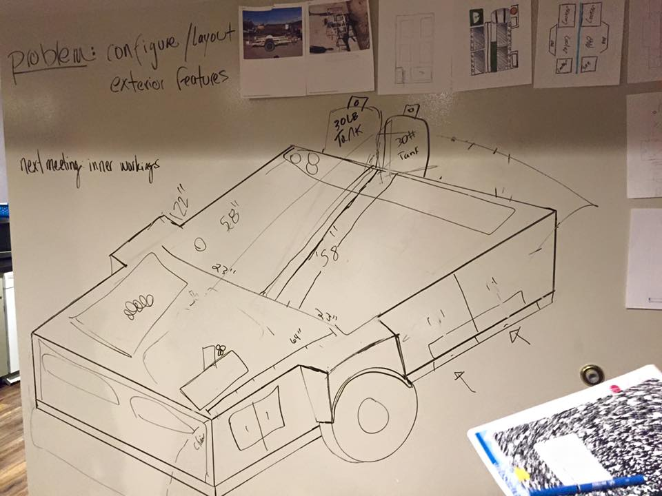 Whiteboard Design & Storyboarding