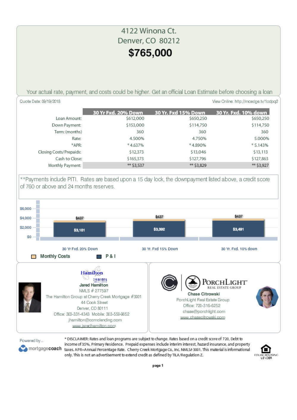 RATE SHEET by The Hamilton Group at Cherry Creek Mortgage