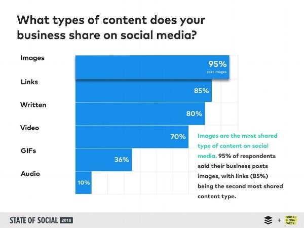 State of Social Media 2018 small.jpg