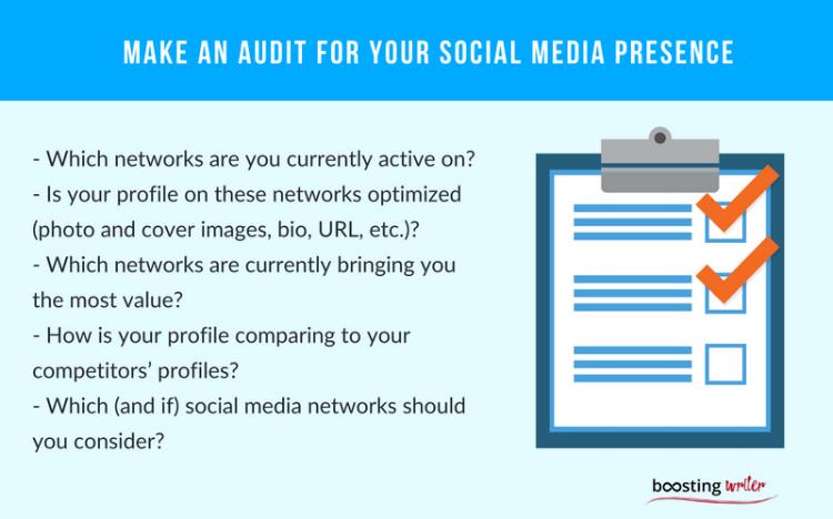 Audit for Social Media presence.png