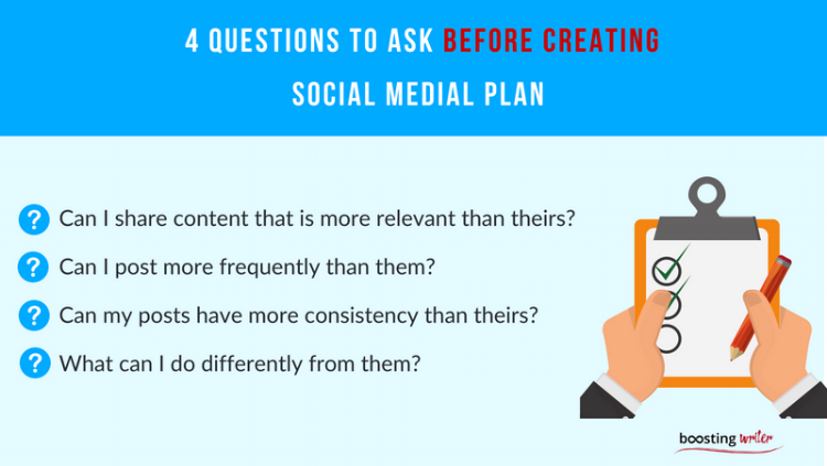 questions to ask before creating social media plan.png