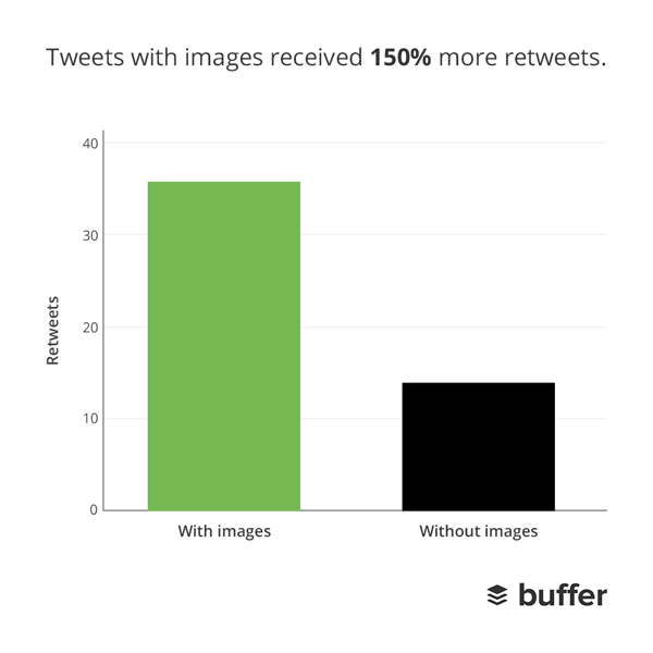 content with images retweets.png