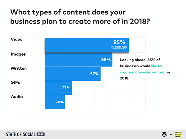 LinkedIn-best-practices---more-video-in-2018.png