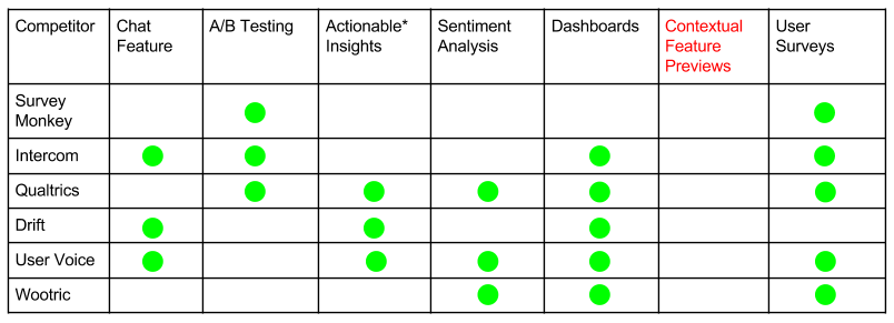 Competitive Analysis Chart.png