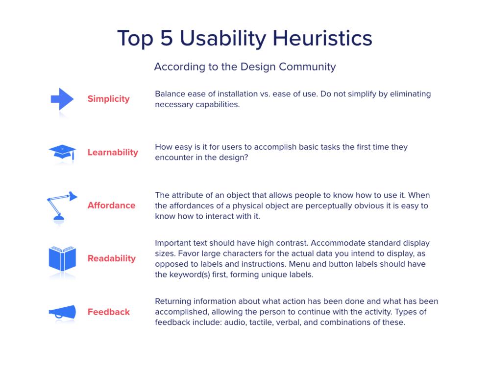 Heuristic Slides.001.png
