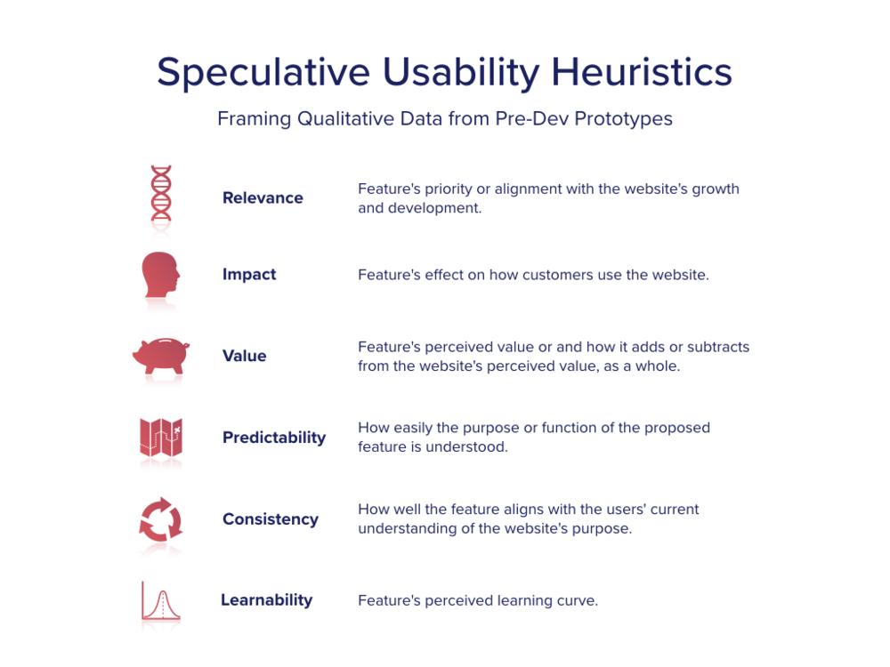 Heuristic Slides.002.png