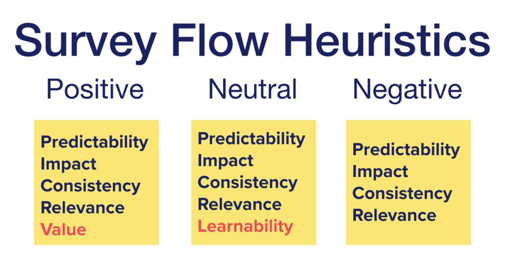 Survey Heuristics.png