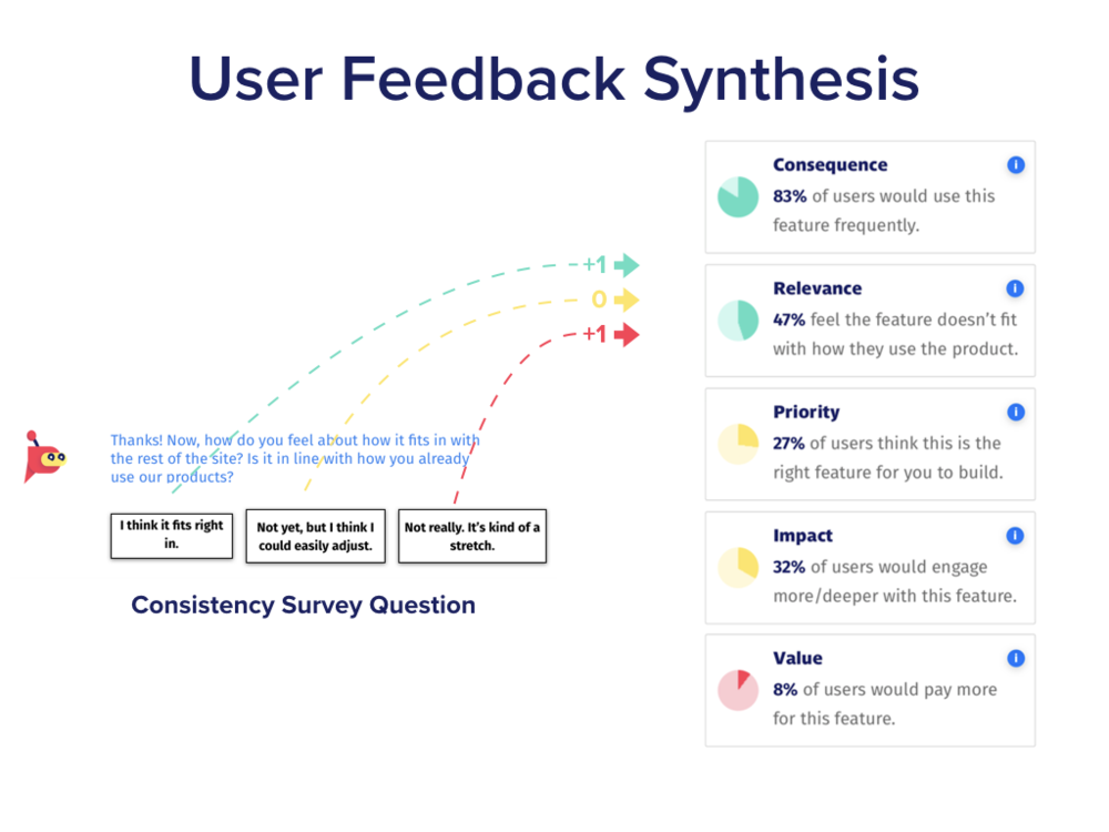Feedback Synthesis.001.png
