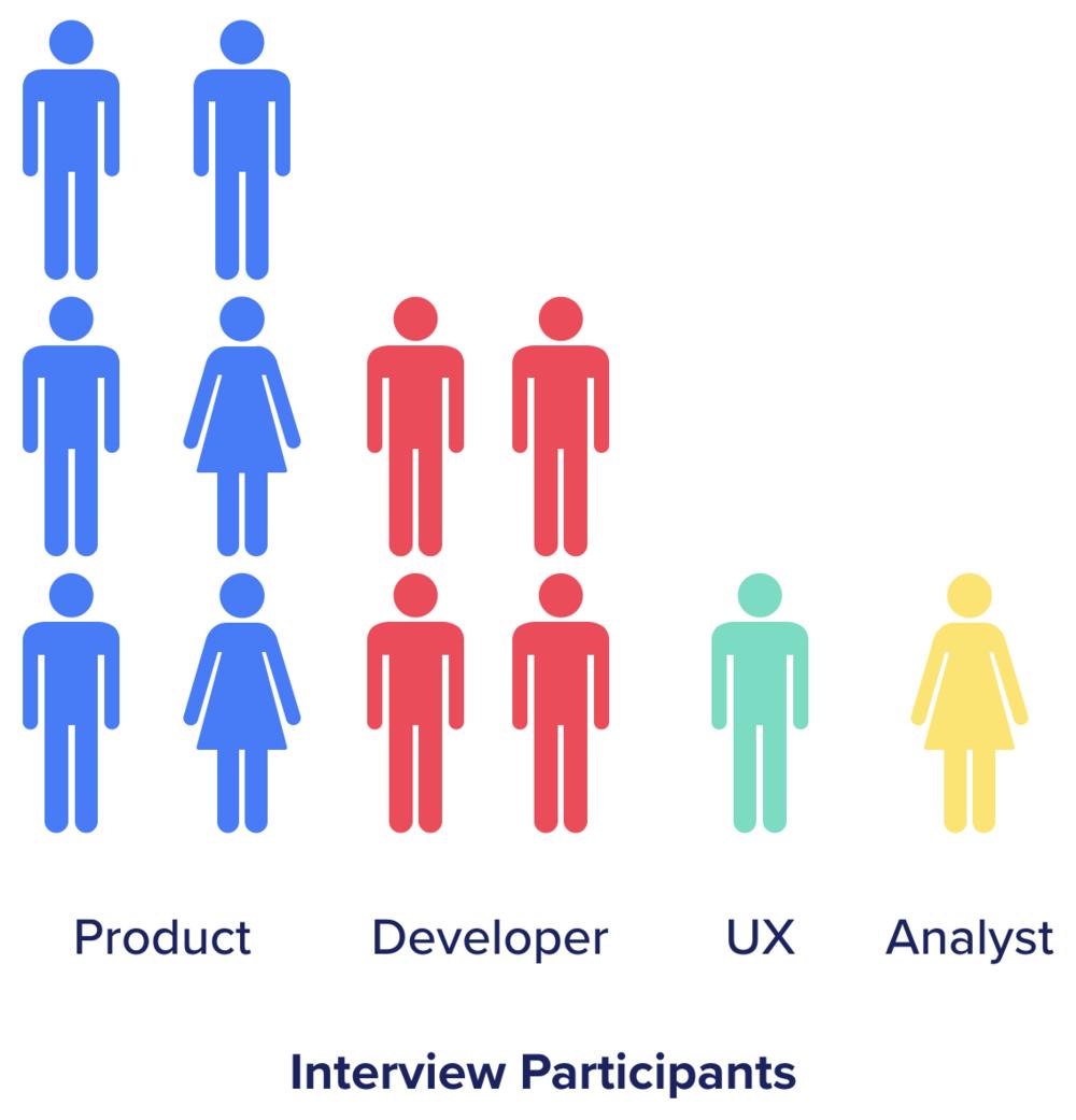 Interview Participants.png Participant