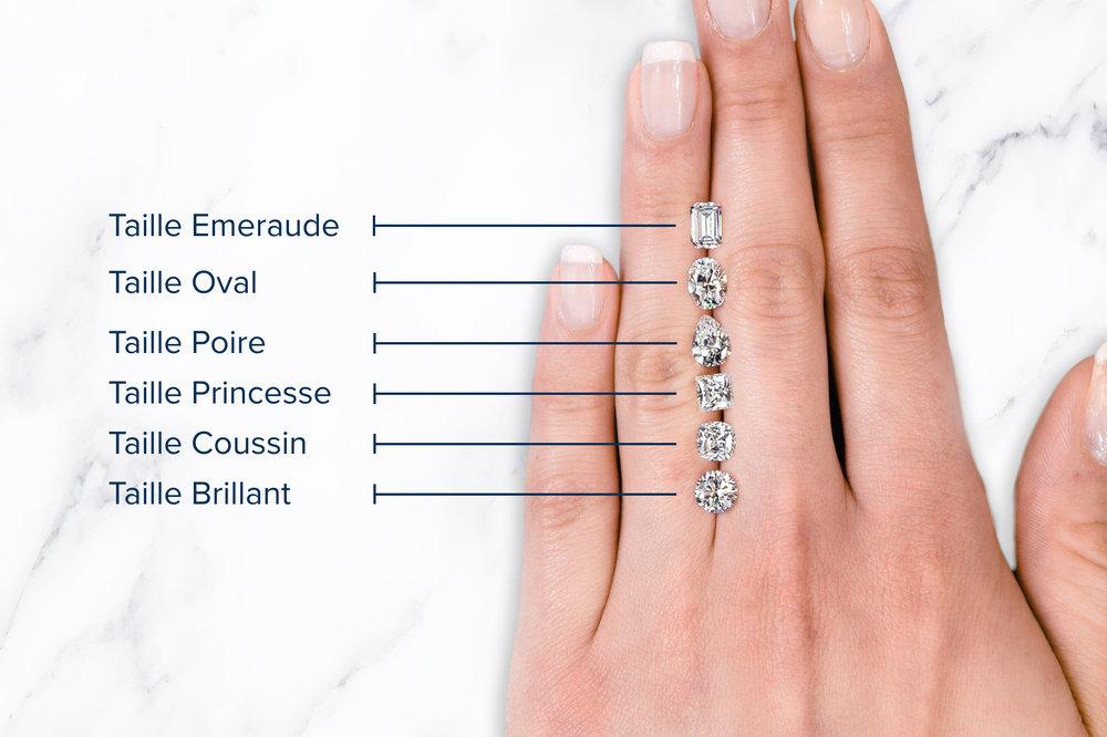 APPRENEZ LES CARACTÉRISTIQUES DES DIAMANTS - Lors de votre entretien chez Amantys, participez à une initiation à la gemmologie pour maitriser les caractéristiques des 4C. Ainsi formé(e)s, personnalisez au mieux votre projet de bijoux