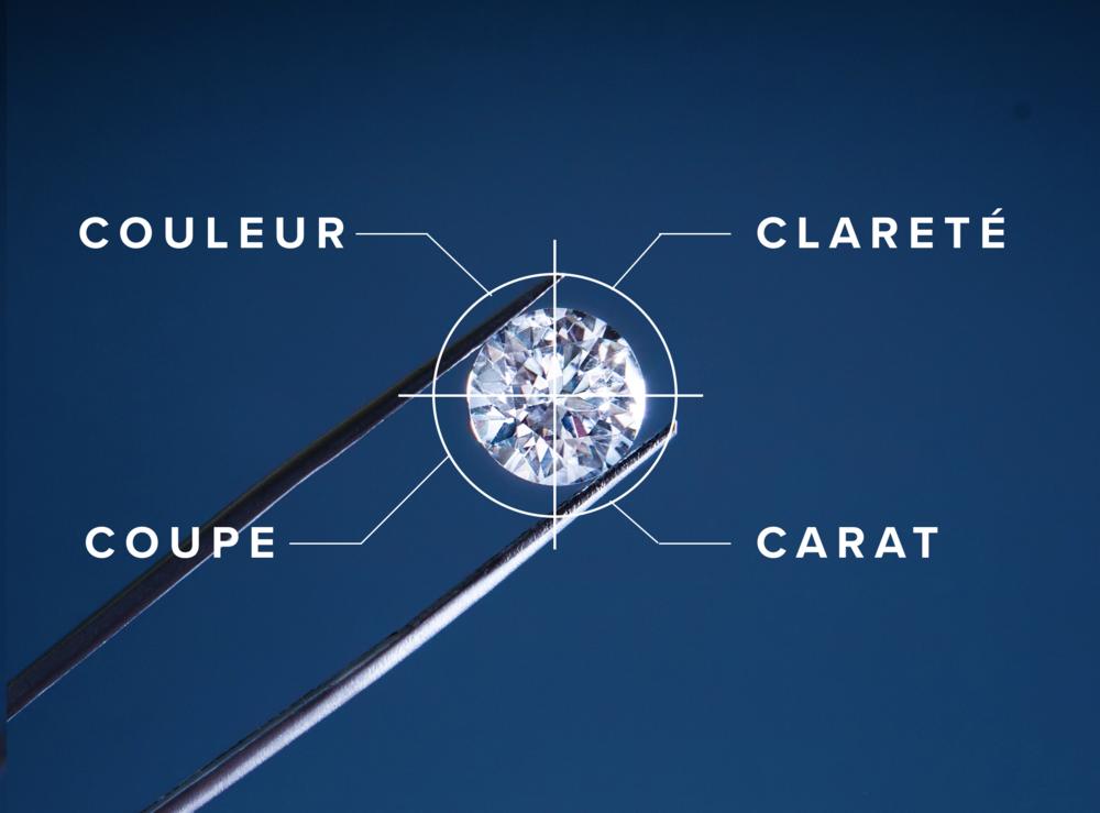 Diamant_sur_Mesure.png