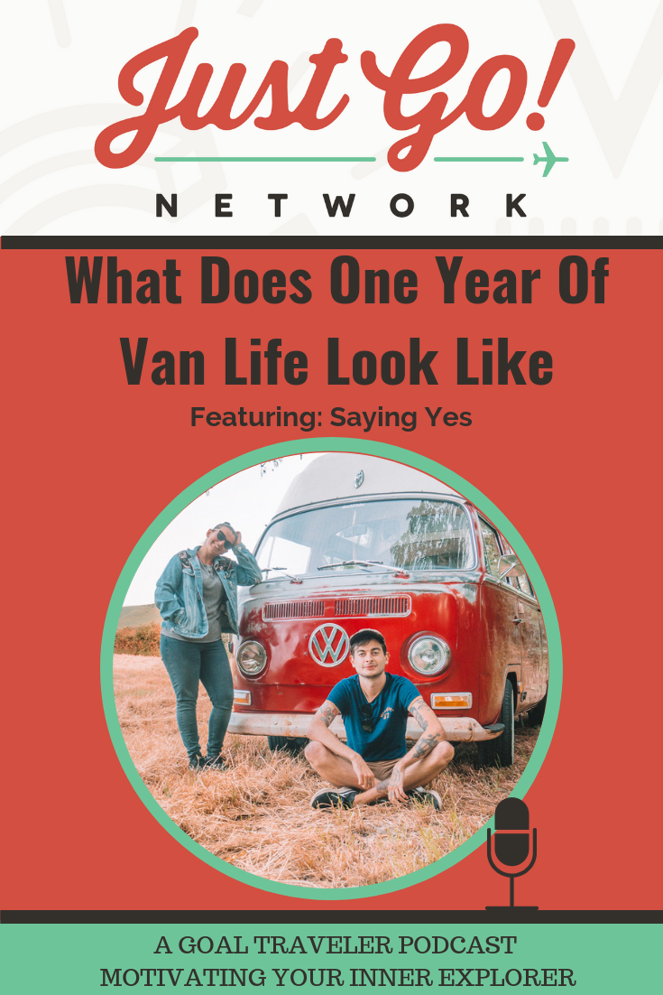 GOAL TRAVELER-PODCAST- JUST GO NETWORK-.SAYING YESpng