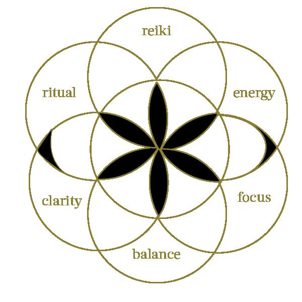circle_diagramed.png