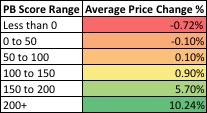 pricechangepb.jpg
