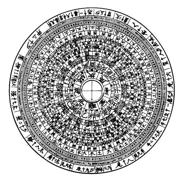 feng shui compass.png