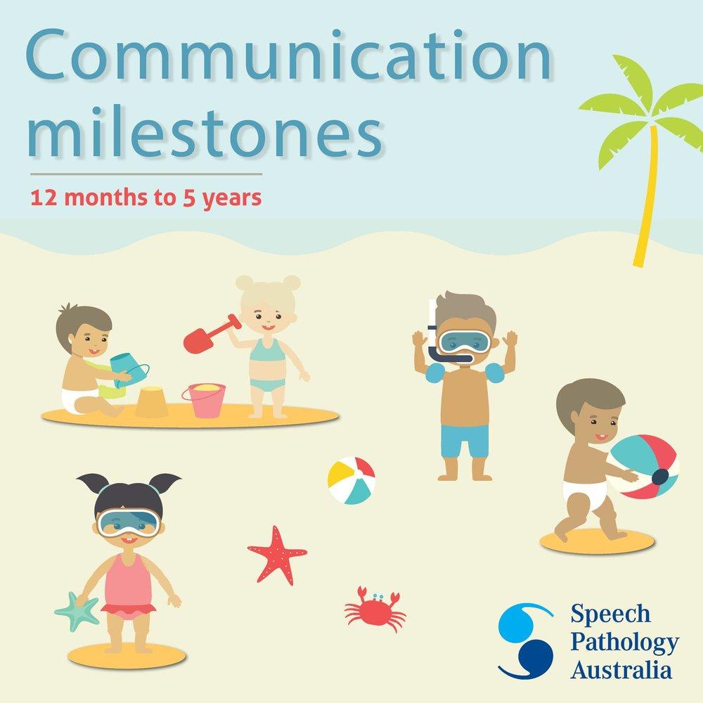 Communication milestones SPA.jpg