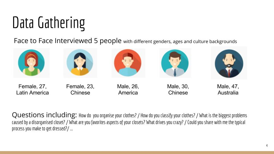 GA UX Challenge - Organise your closet - Yin Zeng (4).jpg