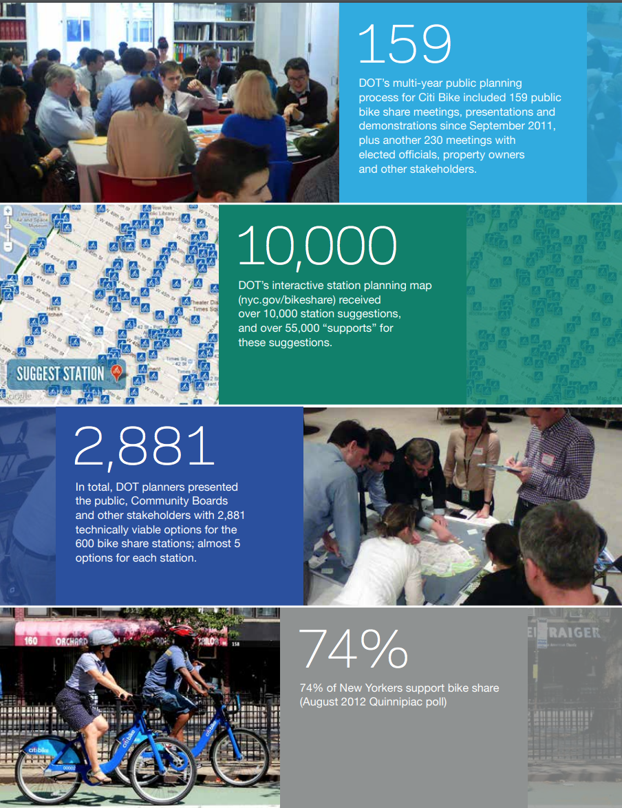 New York's outreach summary for bike share captured and quantified online & offline engagement.