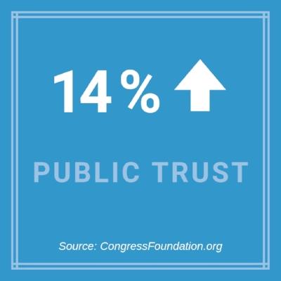 14 INCREASE TRUST.jpg