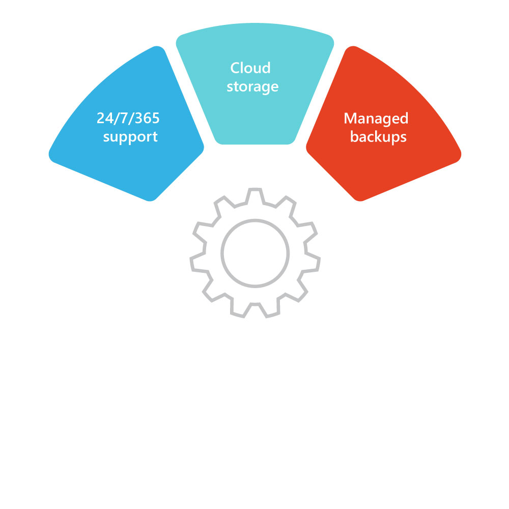 Managed-services-clip4.jpg