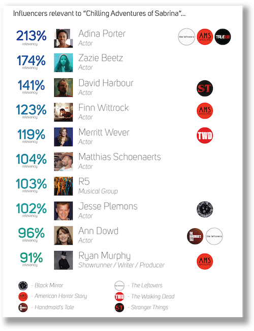 TopInfluencers-04-500.png