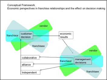 Mark - Blog Diagram.jpeg