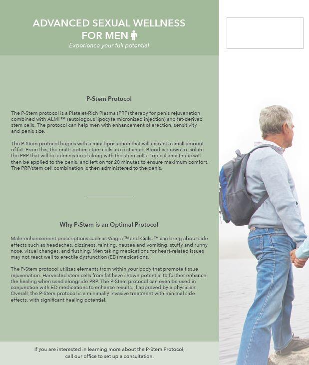 Sexual Wellness Flyer Male + Female - Customizable
