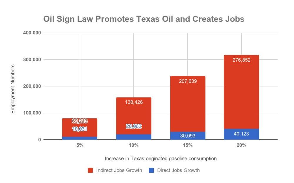 Oil Sign.jpeg