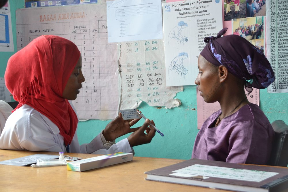 Trends in Modern Contraceptive Use Among Young Women in Sub-Saharan Africa -