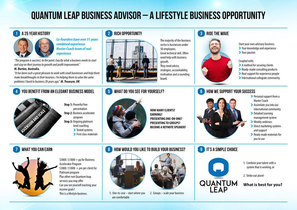 Quantum Leap 1 - 9Steps.jpg