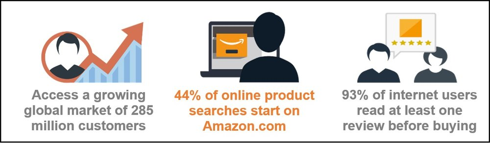 Amazon Reasons.jpg