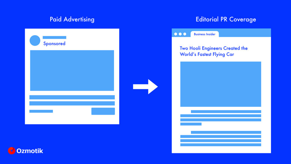 More and more F500 marketers are using native and social ads to amplify PR coverage