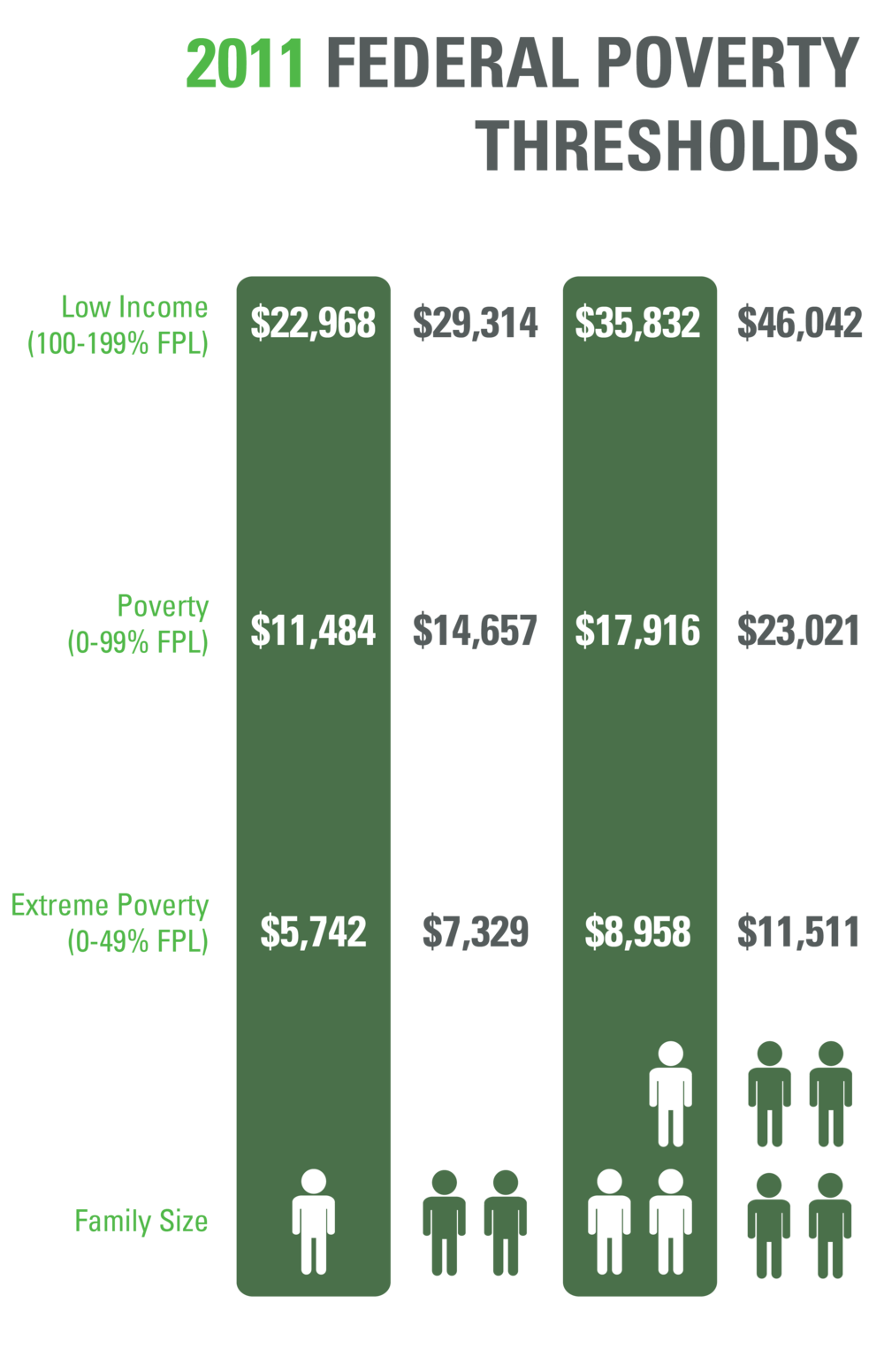 Data Source and Variable_Poverty Thresholds.png