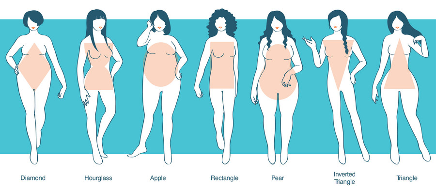 bod shapes.jpg