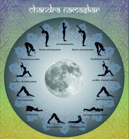 Chandra Namaskar.jpg