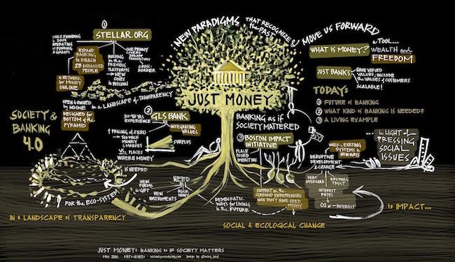 Graphic from Just Money live session. Image by Kelvy Bird.