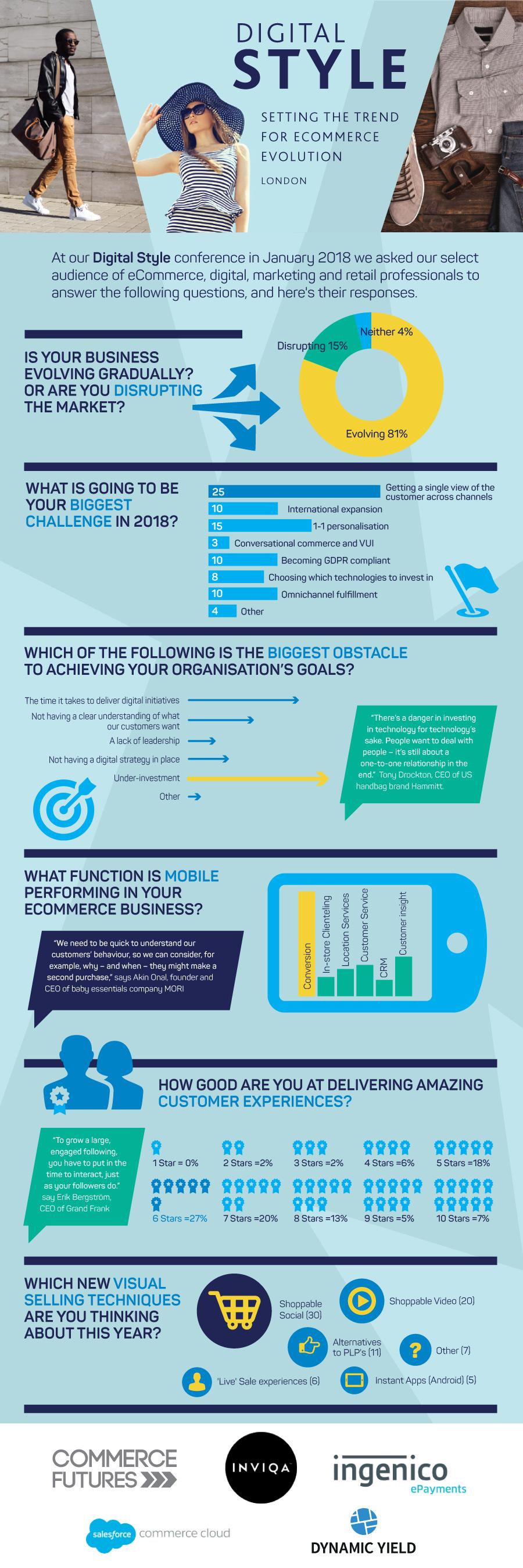Digital-Style-Infographic-All.jpg
