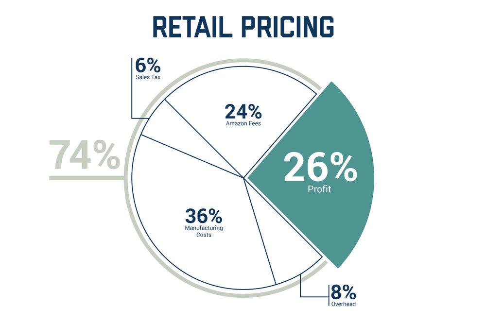 Retail-Pricing.jpg