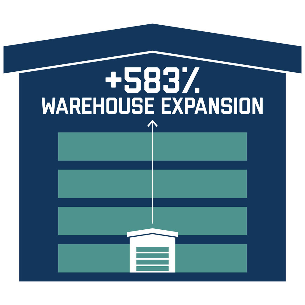 Warehouse-Expansion.jpg