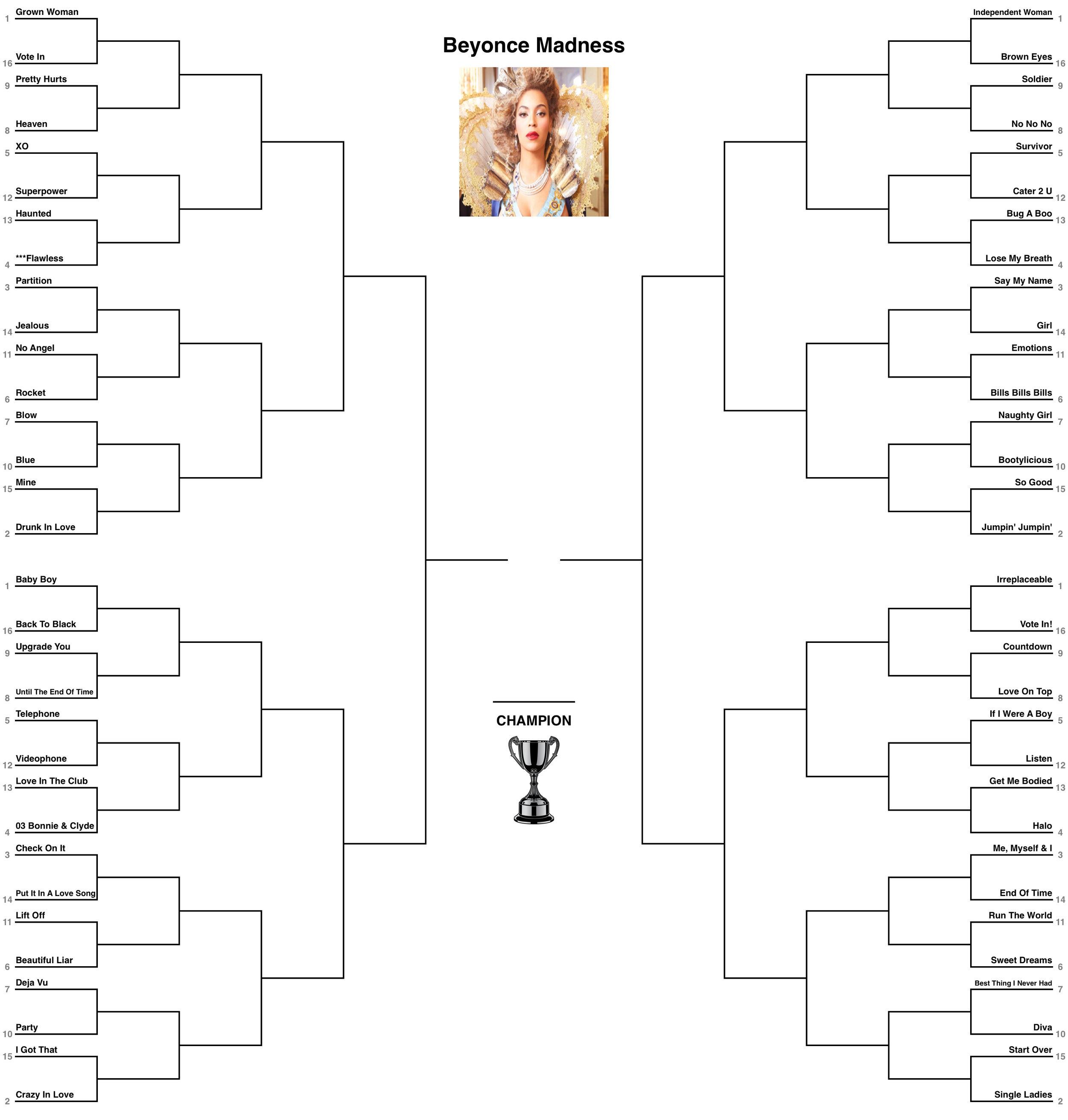 Beyoncé Madness