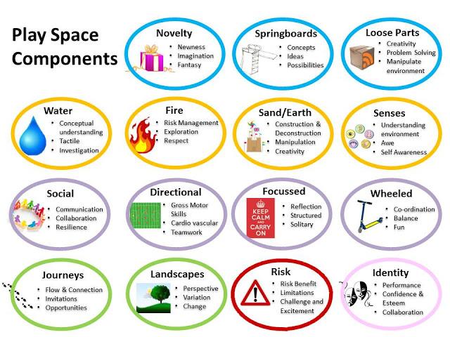 Environmental components.jpg